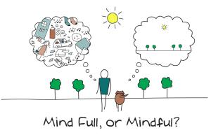 MindFulness leven