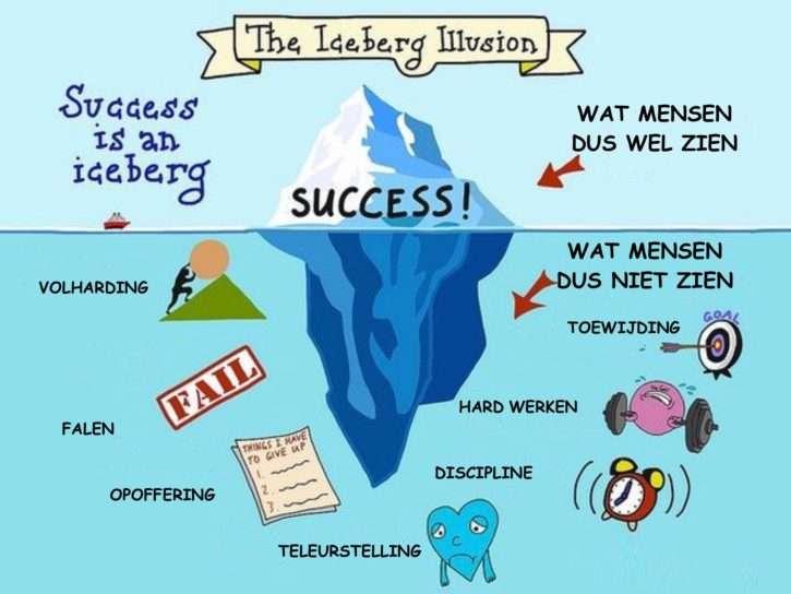 Ijsberg illusie voor business mindfulness-mindfulgenieten 2